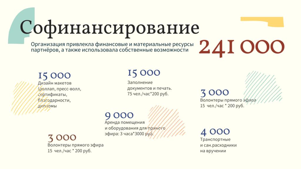 Мариинск 300 отчет по проекту